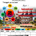 SYAIR HK HARI INI 08 April 2021