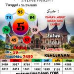 SYAIR SYDNEYNIGHT HARI INI 15 Juli 2021