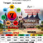 SYAIR SYDNEYNIGHT HARI INI 19 Juli 2021