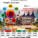 SYAIR SYDNEYNIGHT HARI INI 23 Juli 2021