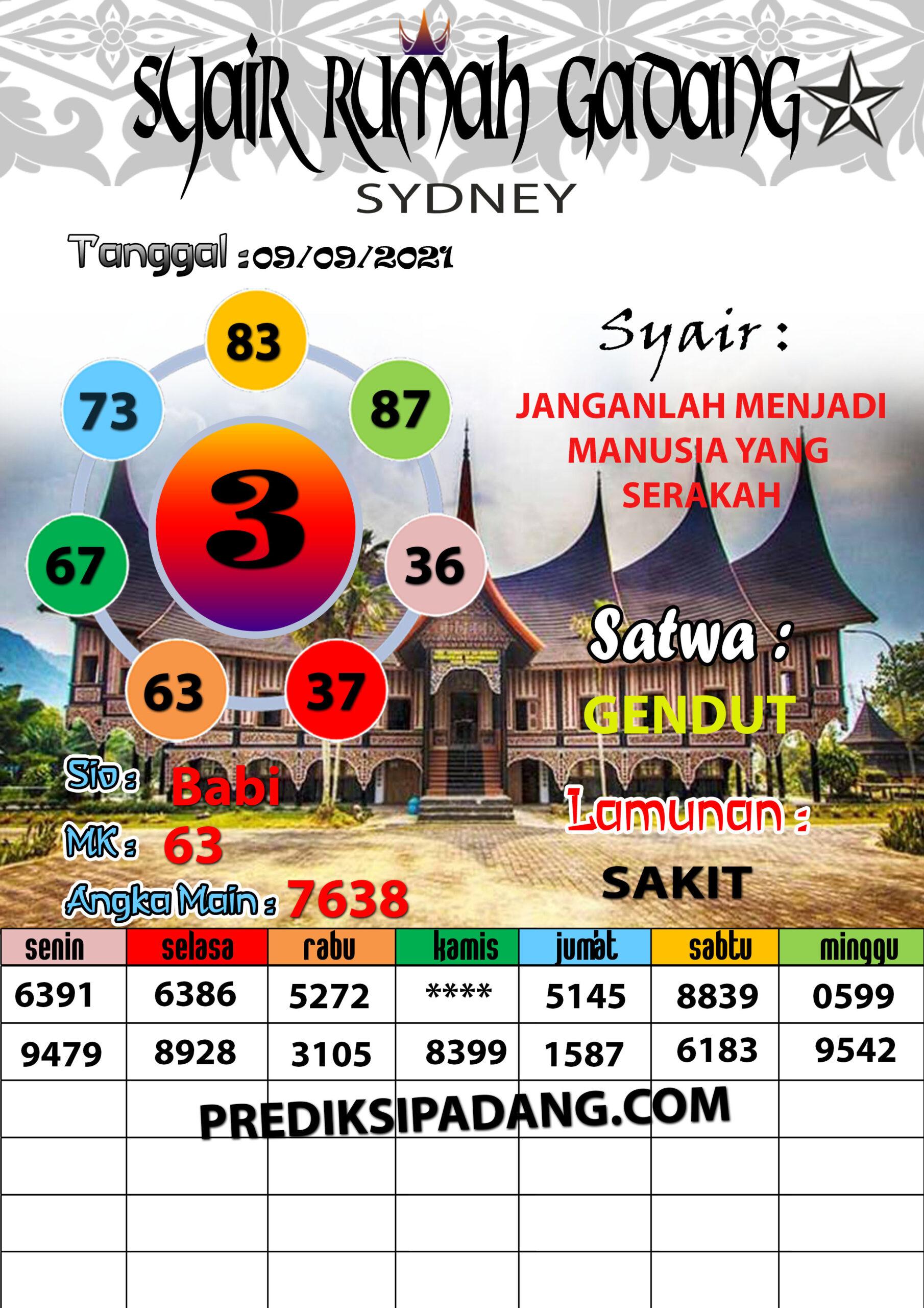 SYAIR SYDNEY HARI INI 09 Sept 2021