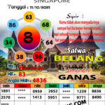 SYAIR SGP HARI INI 11 Oct 2021
