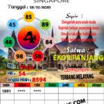 SYAIR SGP HARI INI 13 Oct 2021