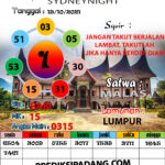 SYAIR SYDNEYNIGHT HARI INI 19 Oct 2021
