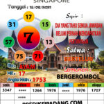 SYAIR SGP HARI INI 18 Oct 2021