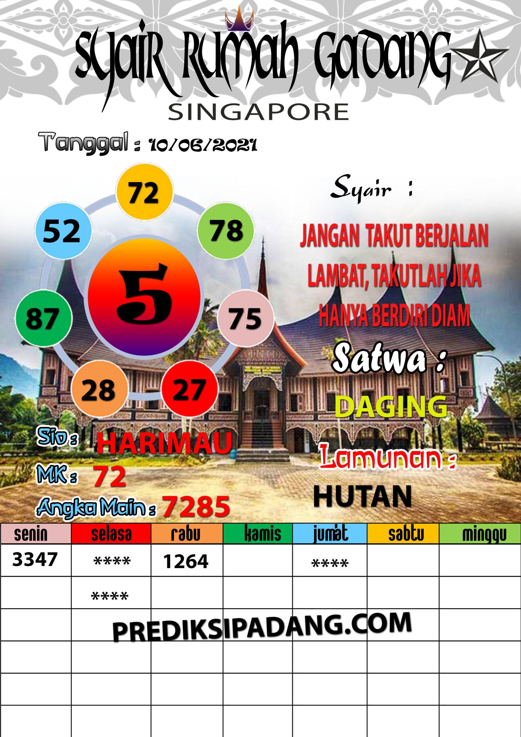 SYAIR SGP HARI INI 14 Oct 2021